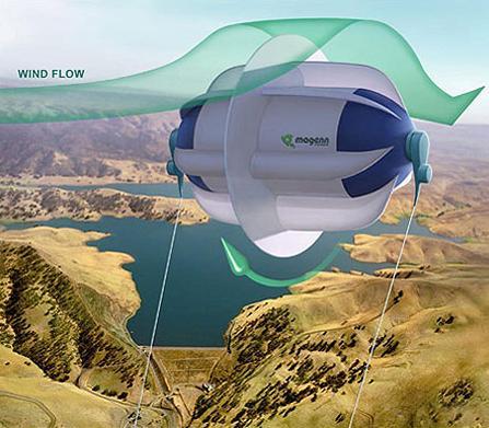 Aeolos Wind Turbine Company – Domestic Wind Turbine Design – Home ...